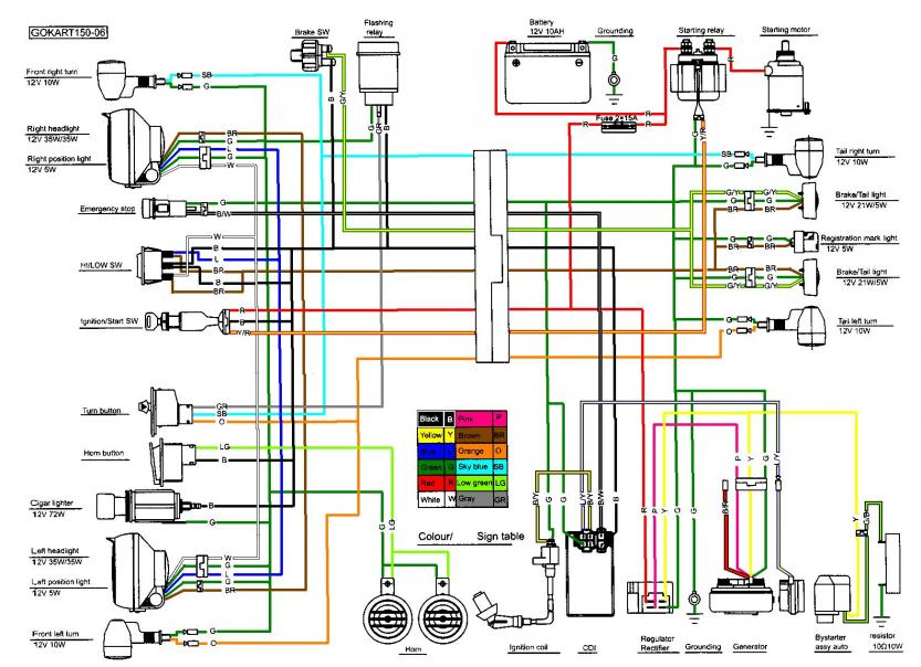 110 Atv Wiring Diagram - Wiring Diagram