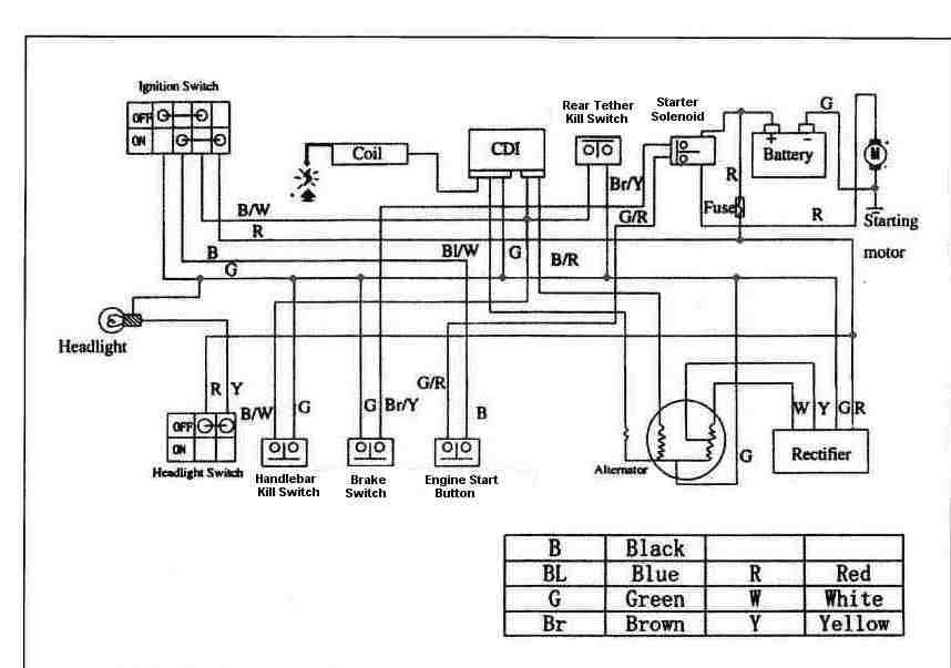 chinese atv cdi wiring diagram