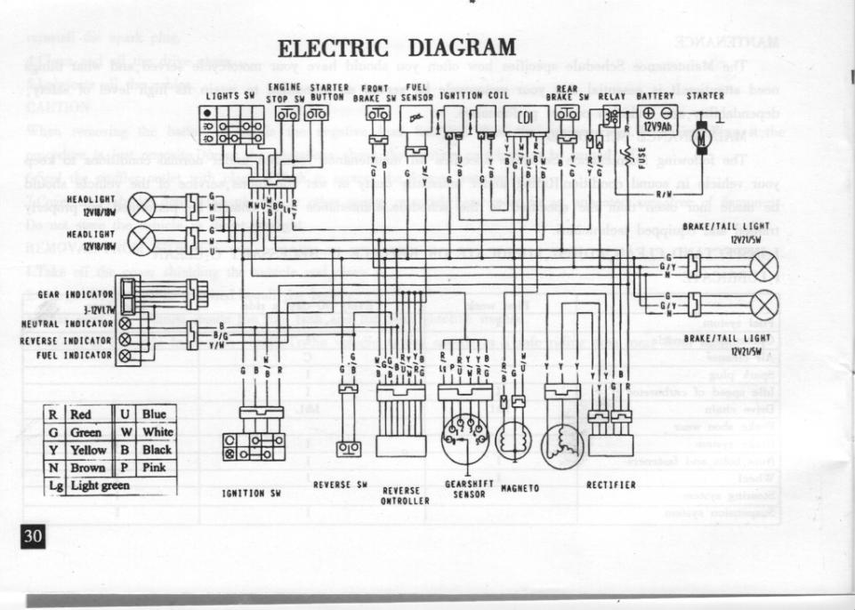 jetmoto 110 atv wiring diagram house wiring diagram symbols \u2022 chinese cdi wiring diagram for contemporary 1987 yamaha moto 4 350 wiring diagram motif rh cintop com chinese atv wiring diagrams sunl 4 wheeler wiring diagram