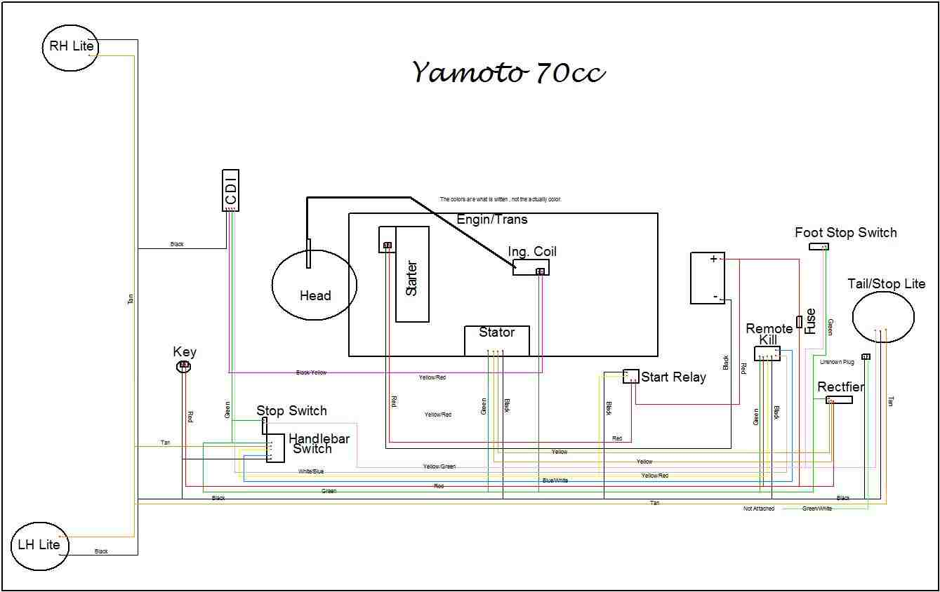Excellent Buyang 110cc Wiring Diagram Gallery - Electrical Circuit ...