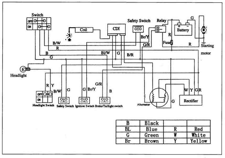 4707d1300033507 110 4 stroke wiring diagram wanted another giovanni 110cc wiring diagram_fixed?resize=665%2C467 110cc wiring diagram wiring diagram,110cc Quad Wiring Diagram