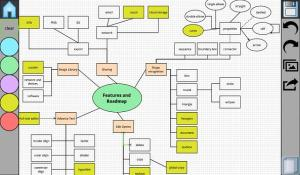 [APP] DrawExpress Diagram  a gesture recognition diagram