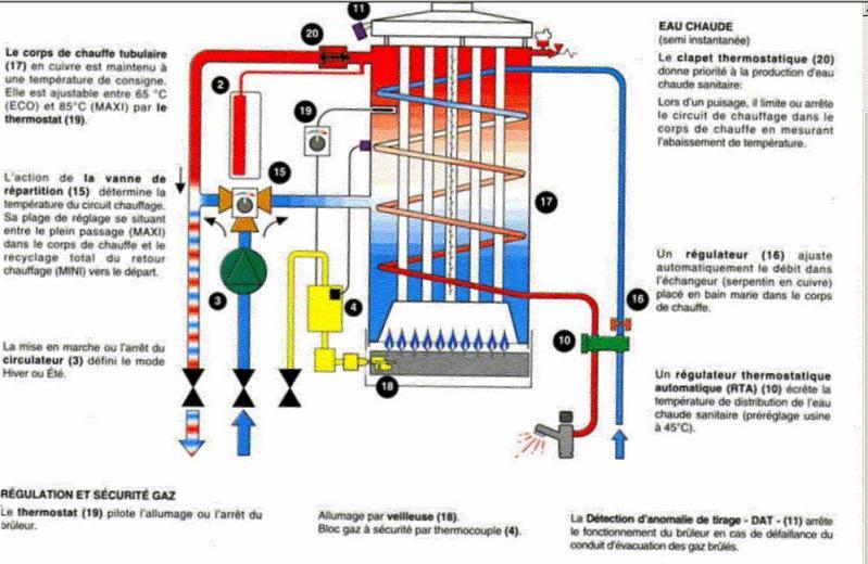 Thermique Panne Aleatoire Production Eau Chaude Sanitaire Chaudiere Frisquet Hydroconfort