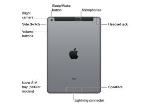 Where is the plug in on the iPad Air?  iPhone, iPad, iPod