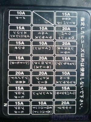 GC8 Fusebox Diagram Layout Translation