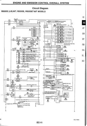 rb25det neo ecu pinout  G4  Link Engine Management