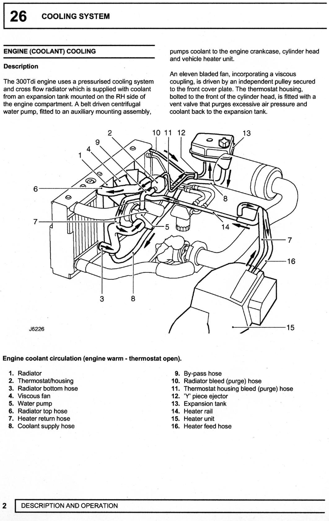 Land Rover Engine Cooling Diagram