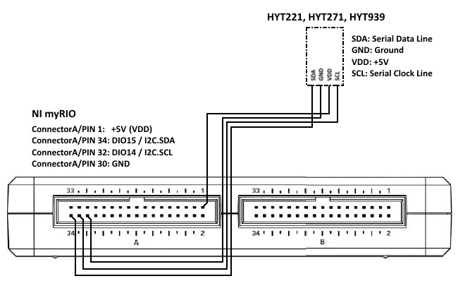 Digital Temperature And Humidity