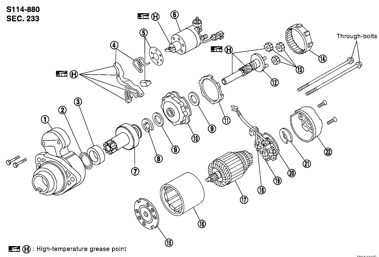 Starter Motor Problem