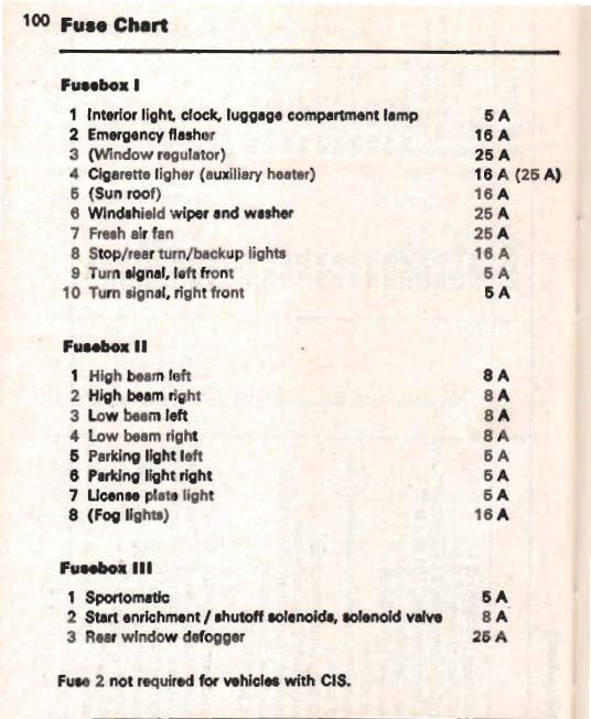 1973+Porsche+911+Fuse+Chart1195171202?resize\\\=536%2C652 1974 911 porsche wiring diagram 1977 porsche 911 wiring diagram 1980 porsche 911 wiring diagram at alyssarenee.co