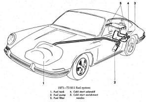 MFI simplification thread (1st draft)  Pelican Parts Forums