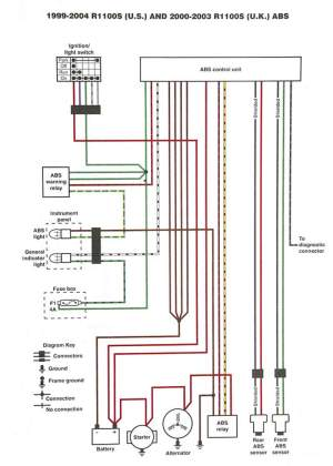 Wiring Zumo to switched power  Pelican Parts Forums