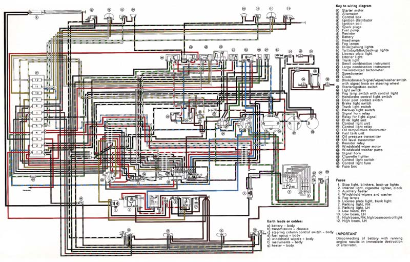 Generic+911+diag1240355198?resize=665%2C425 porsche wiring diagrams readingrat net 1967 porsche 911 wiring diagram at creativeand.co