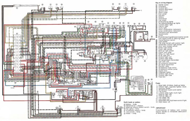 porsche 928 wiring diagram wiring diagram 1979 928 porsche wiring diagram diagrams
