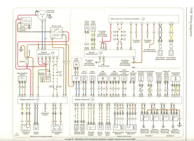 Thomas Bus Wiring Diagrams For The Alt - basic electrical ... on