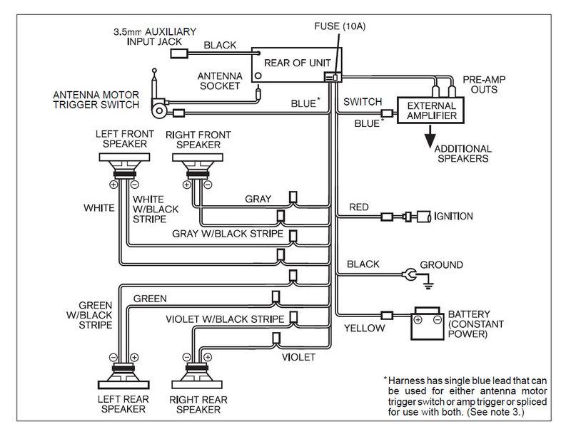 Blau_Madison1303661349?resize=665%2C506 diagrams 600407 rover radio wiring rover car radio stereo audio land rover discovery 1 radio wiring diagram at webbmarketing.co