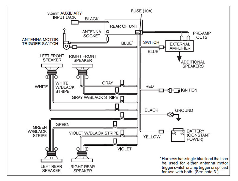 Land Rover Discovery Td5 Wiring Diagram efcaviation – Land Rover Discovery Td5 Fuse Box Diagram