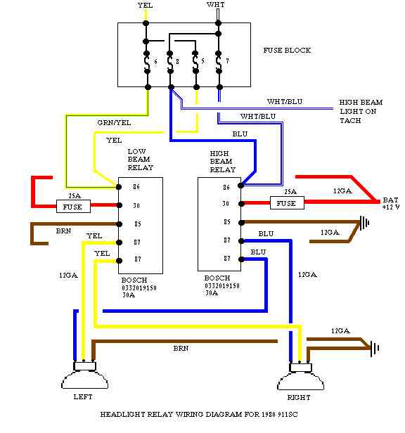 hot rod headlight wiring diagram wiring diagram headlight wiring diagram diagrams