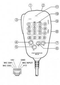 Yaesu FT1500m mic wiring | QRZ Forums
