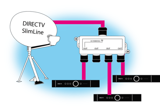 directv swm odu wiring diagram  u2013 periodic  u0026 diagrams science