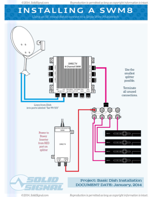 UPDATED: Connect a round dish to a SWM multiswitch  The Solid Signal Blog