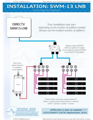 Directv Swm Lnb Wiring Diagram  Somurich