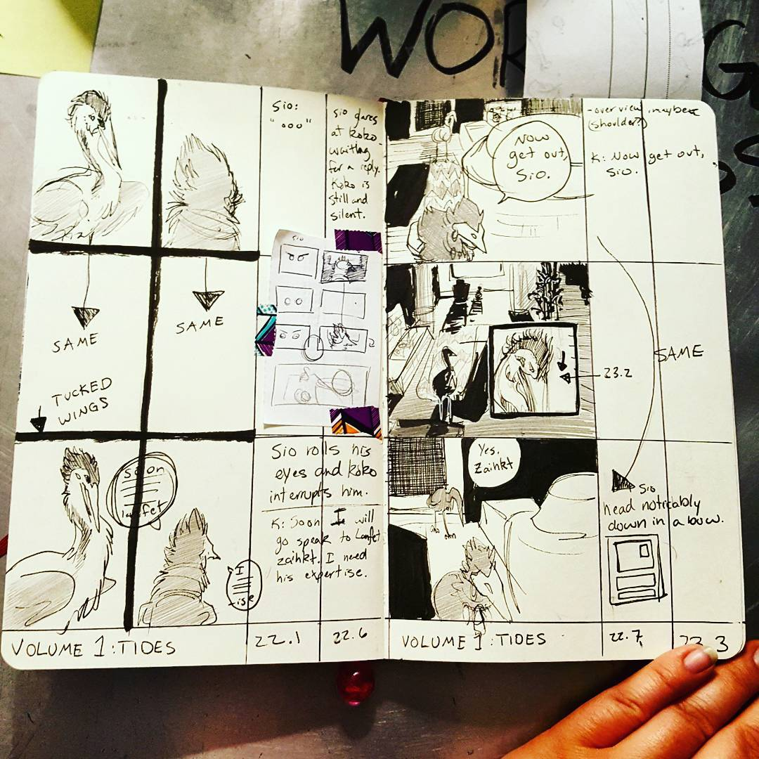 What S Your Process Of Making Writing A Story Comic
