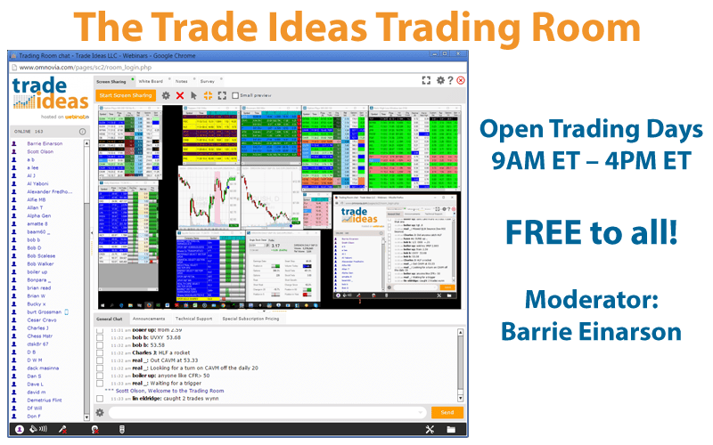 Free Forex Trade Room Part 46