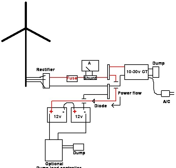Wiring diagram china GTI with battry clamping