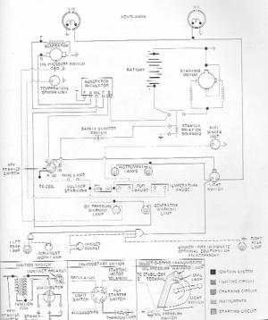 Ford 4600 Diesel Wiring Diagram  Yesterday's Tractors