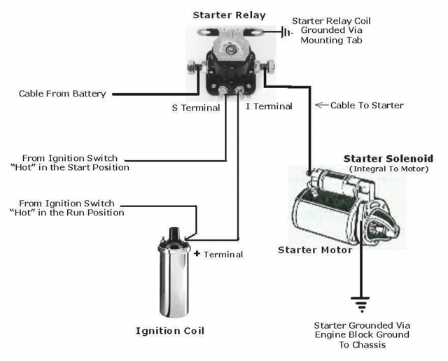 Ford Solenoid Wiring Ple