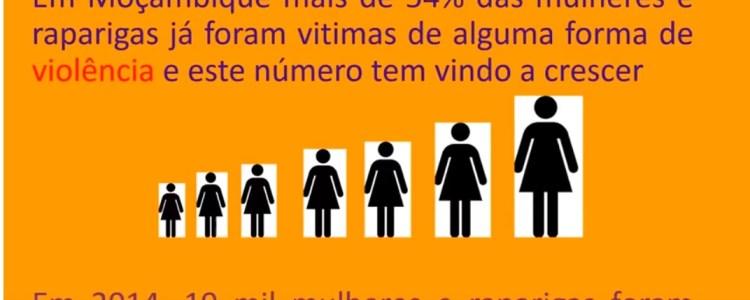 """Diga """"Não"""" a Violência contra Mulheres e Raparigas"""
