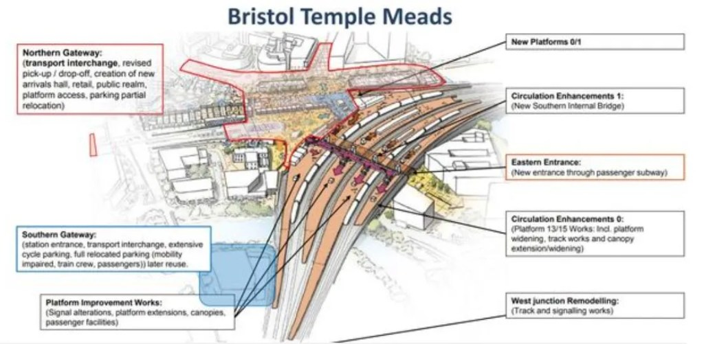 Plans for Temple Meads (c) Bristol Post)