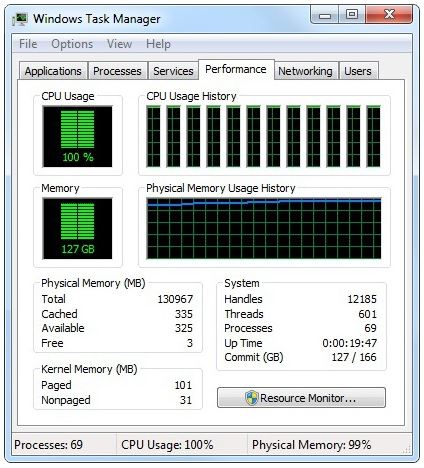 worlds-fastest-ram-128-gb-kingston--
