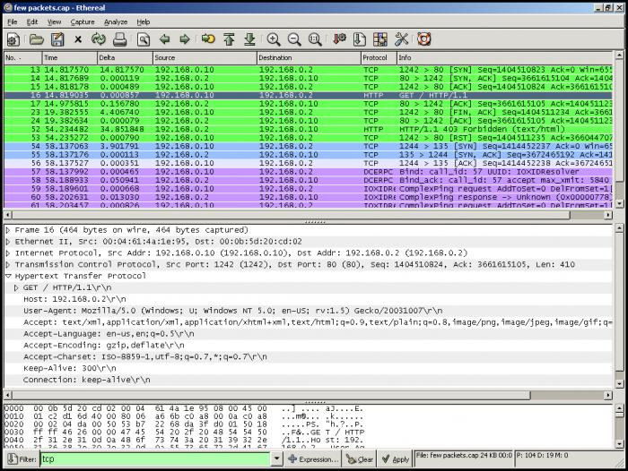 wireshark- best hacking tool 2016