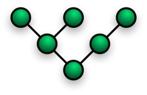 What Is Tree Topology? Advantages And Disadvantages Of