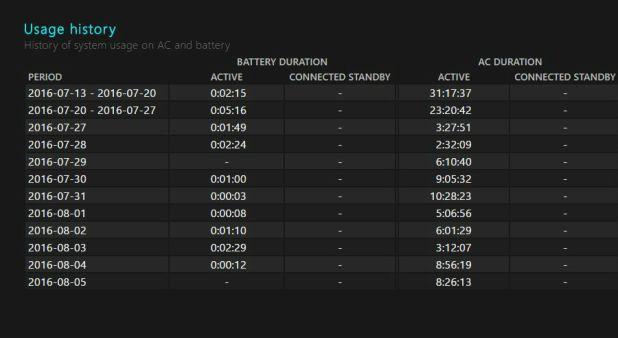 powercfg-battery-usage