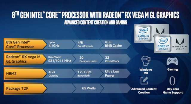 Intel Resmi Luncurkan Chips Generasi 8 Pertama dengan Grafik AMD di CES 2018
