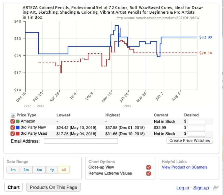 amzon price tracker