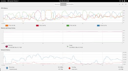 Antergos Linux performance