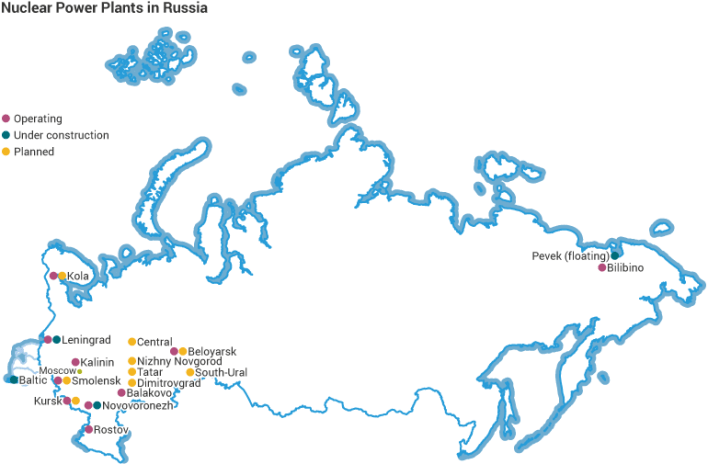 nuclear-power-plants-in-russia