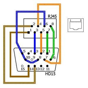 Hacer tu propio cable de VGA del cable CAT5  Paso 2: Soldar es divertido!  askix