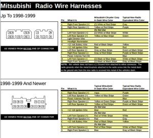 wwwpajero3info | Pajero 3: Audio Wiring Diagram