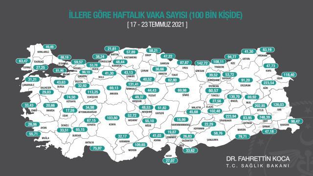 Son Dakika! Son bir haftada vaka sayısı her 100 bin kişide İstanbul'da 88,19, Ankara'da 69,13, İzmir'de 33,43 oldu