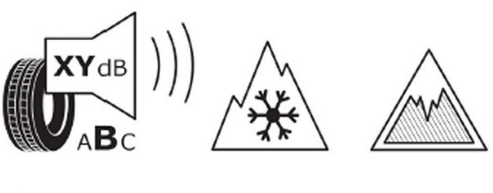 Snow and ice pictogram on the new tire label