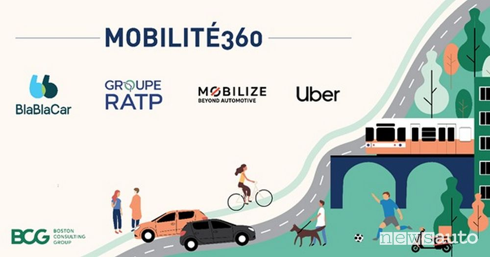 Mobilité360 brings together the mobility brands BlaBlaCar, Mobilize, the RATP Group and Uber