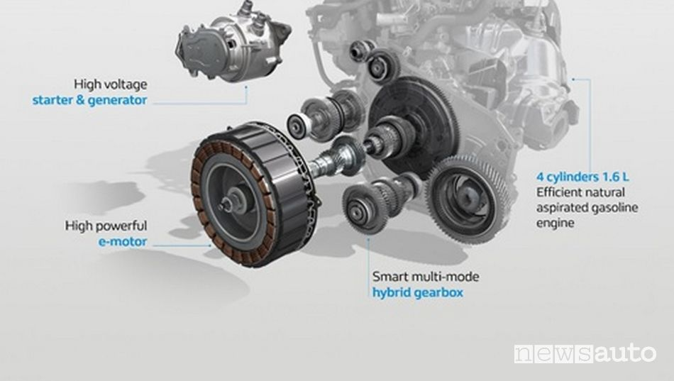 Renault E-Tech hybrid engine with double gearbox