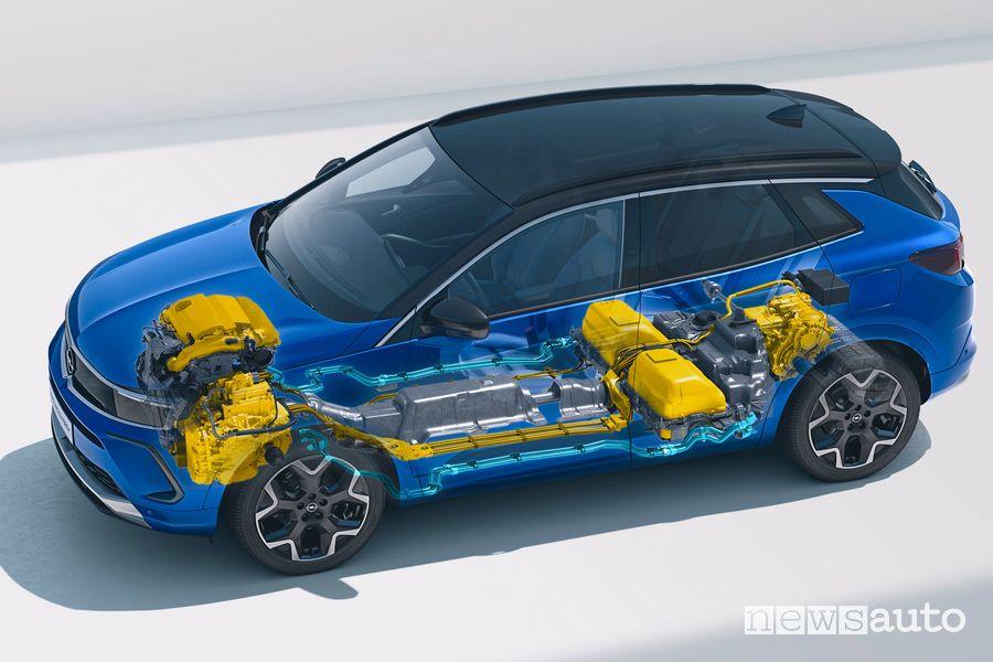 New Opel Grandland Hybrid4 2022 plug-in hybrid system technical diagram