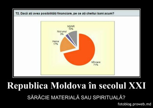 republica moldova in secolul xxi - saracie materiala sau spirituala