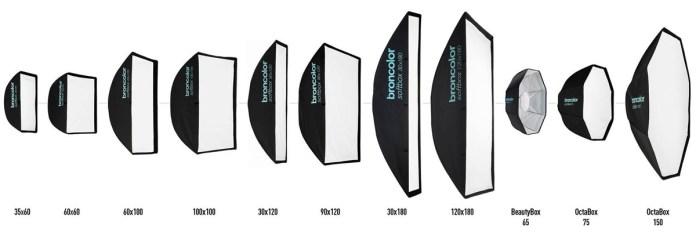 broncolor_softbox_tipi di - dimensioni e forme luci da studio
